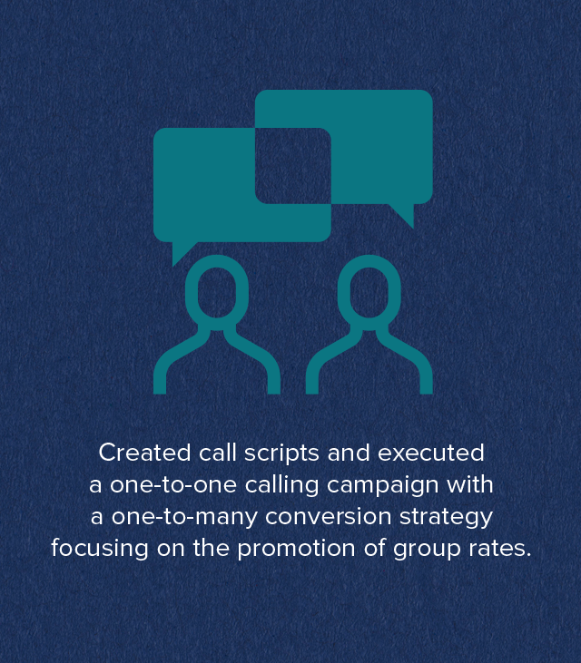 Created call scripts and executed a one-to-one calling campaign with a one-to-many conversion strategy focusing o the promotion of group rates.